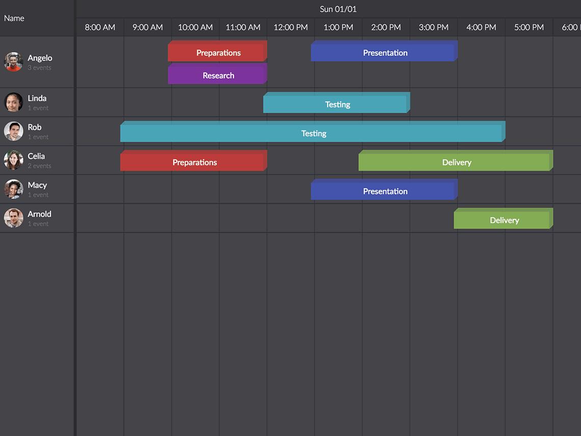 Scheduler – Bryntum