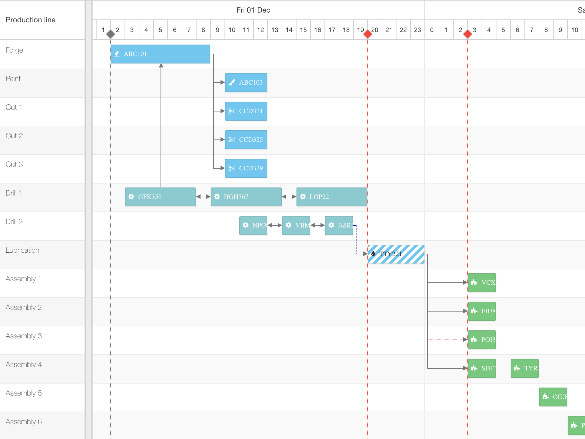 Scheduler for Ext JS – Bryntum