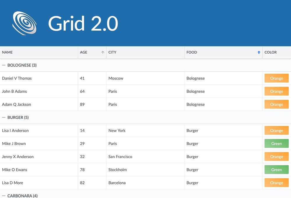 What's New In Bryntum Grid 2 0 – Bryntum