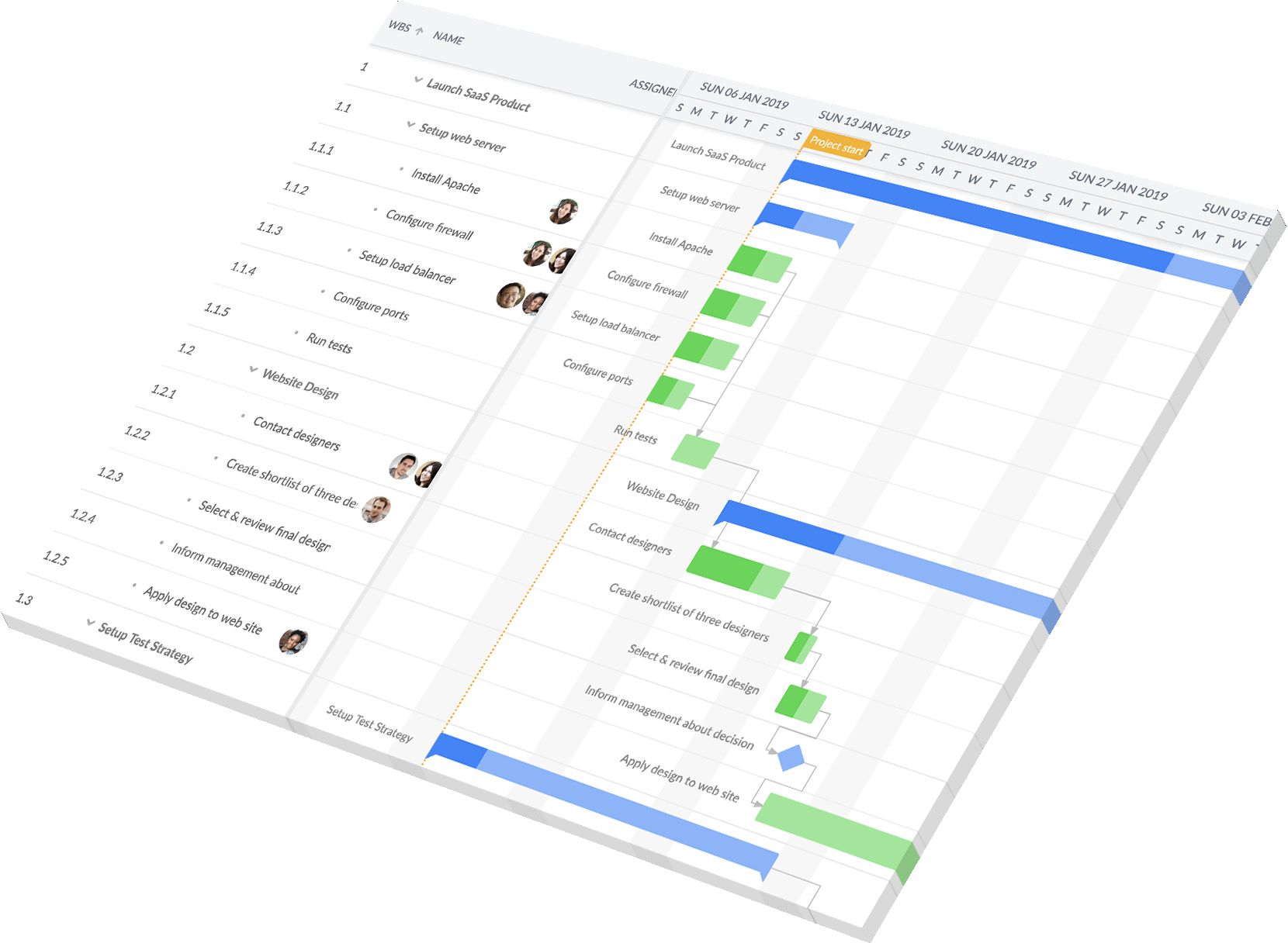 Bryntum – Premium JavaScript Gantt Charts And Scheduling