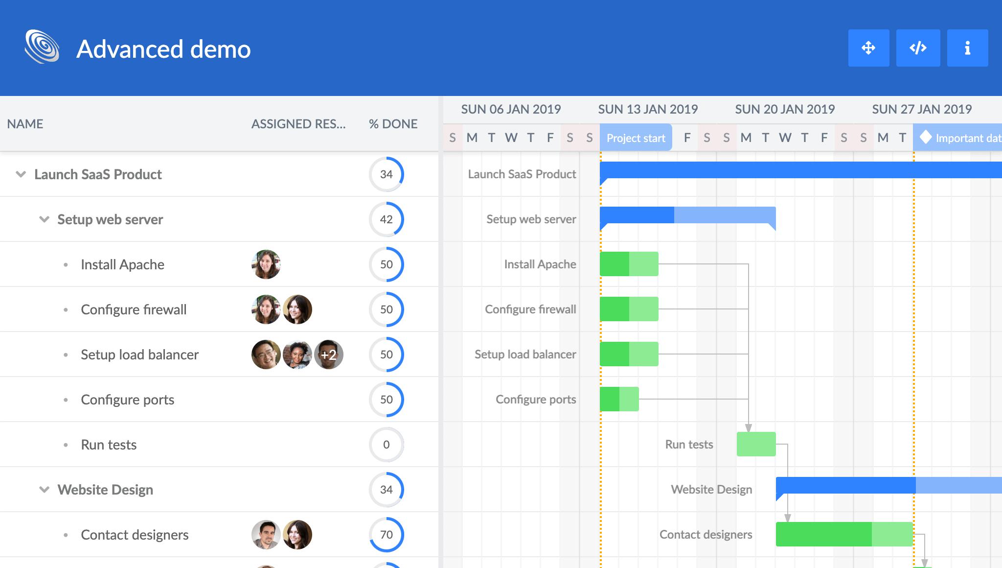 Advanced demo using percentdone column with circular display
