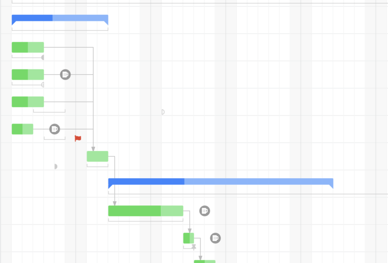 Gantt Screenshot