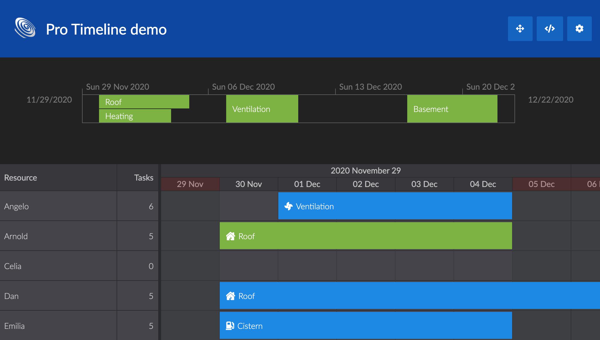 Timeline demo