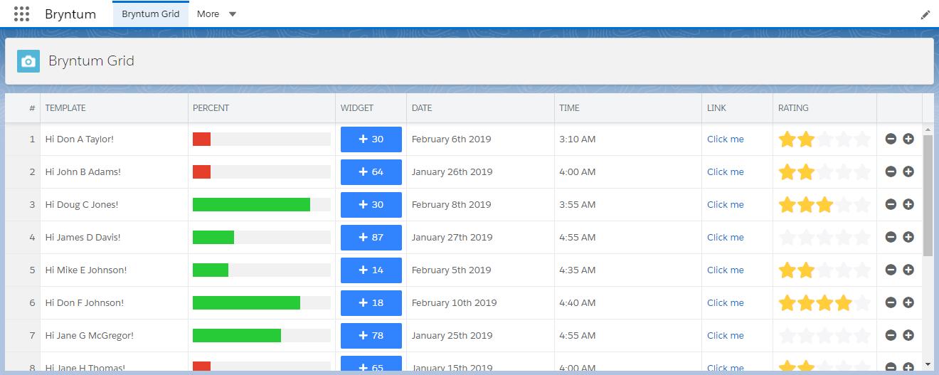 Salesforce Locker Service Grid Integration Demo