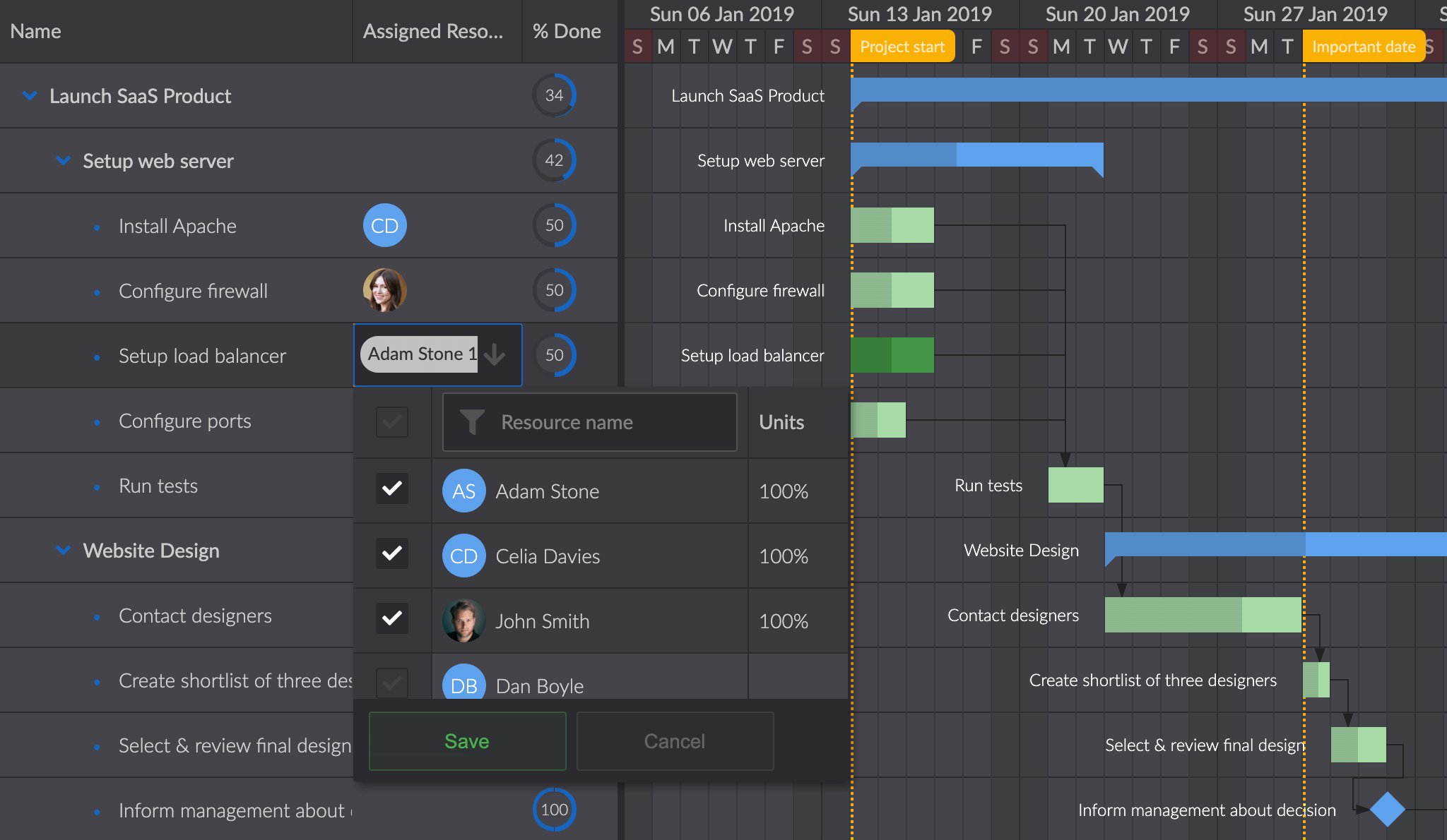 Demo showin resource avatars and resource initials